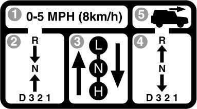 warning information labels. GEARBOX SELECTOR LEVER LABELS H4693 H4760 (For Differential Lock equipped vehicles).