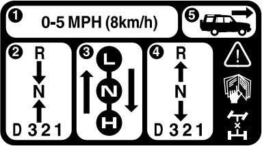 information labels. GEARBOX SELECTOR LEVER LABELS H4693 H4760 (For Differential Lock equipped vehicles). Information