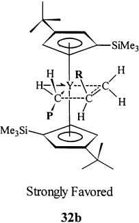 / Coordination Chemistry Re iews 181 (1999) 243–296 265 Fig. 21. Ethylene insertion into Cp *Sm(