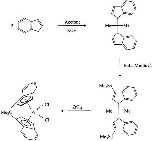 / Coordination Chemistry Re iews 181 (1999) 243–296 Fig. 2. Synthesis of isopropylidene bridged metallocenes.