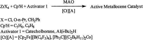 been claimed to result in almost exclusive formation of the Fig. 3. Synthesis of metallocene catalysts