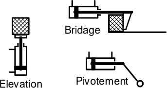 Bridage Pivotement Elevation
