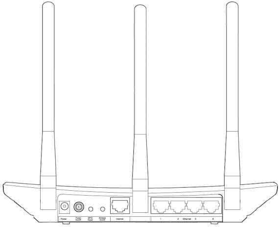 450Mbps Wireless N Router 1.4.2 The Rear Panel Figure 1-2 Rear Panel sketch The following parts