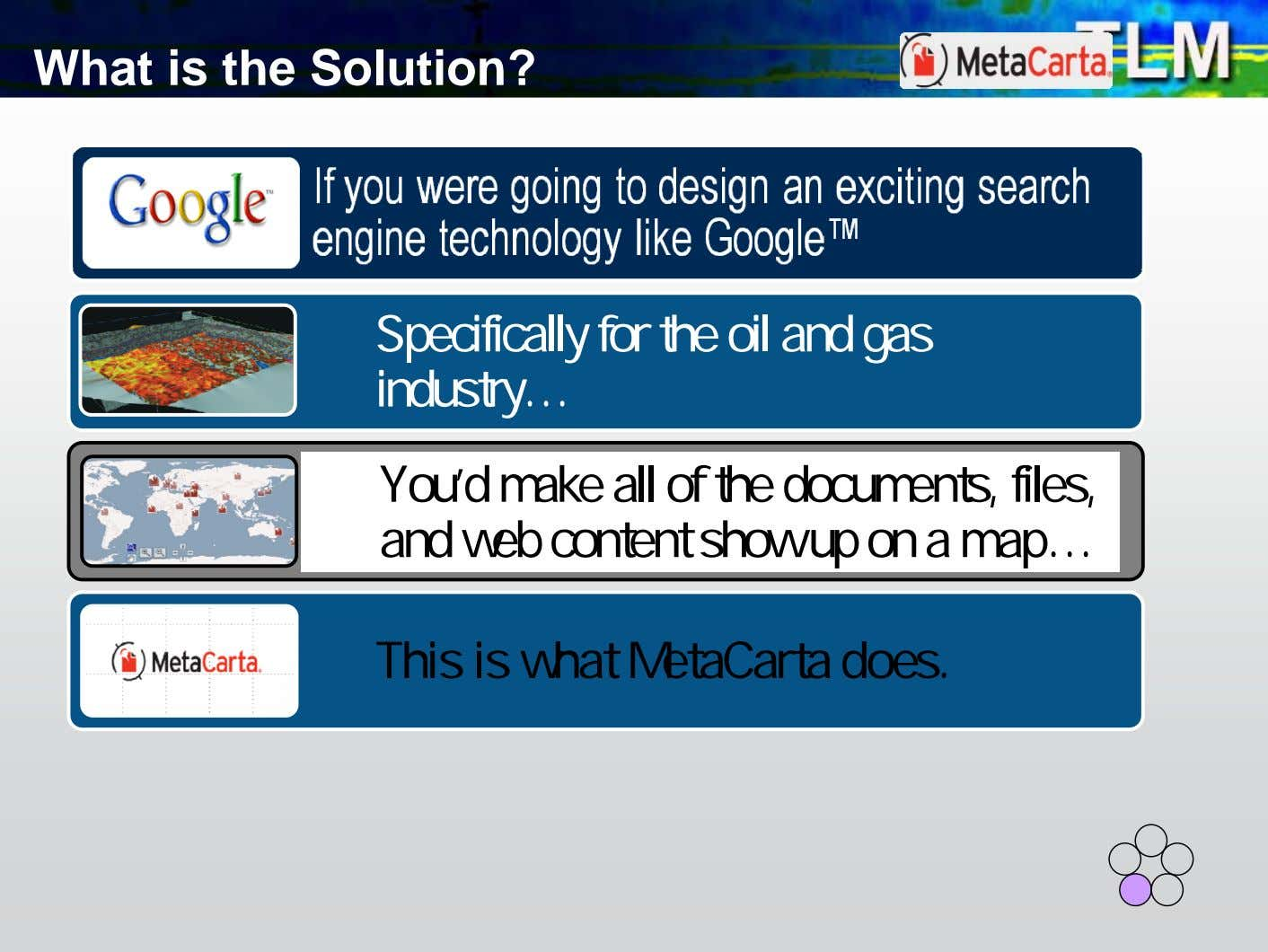 What is the Solution? Specifically for the oil and gas industry… You'd make all of