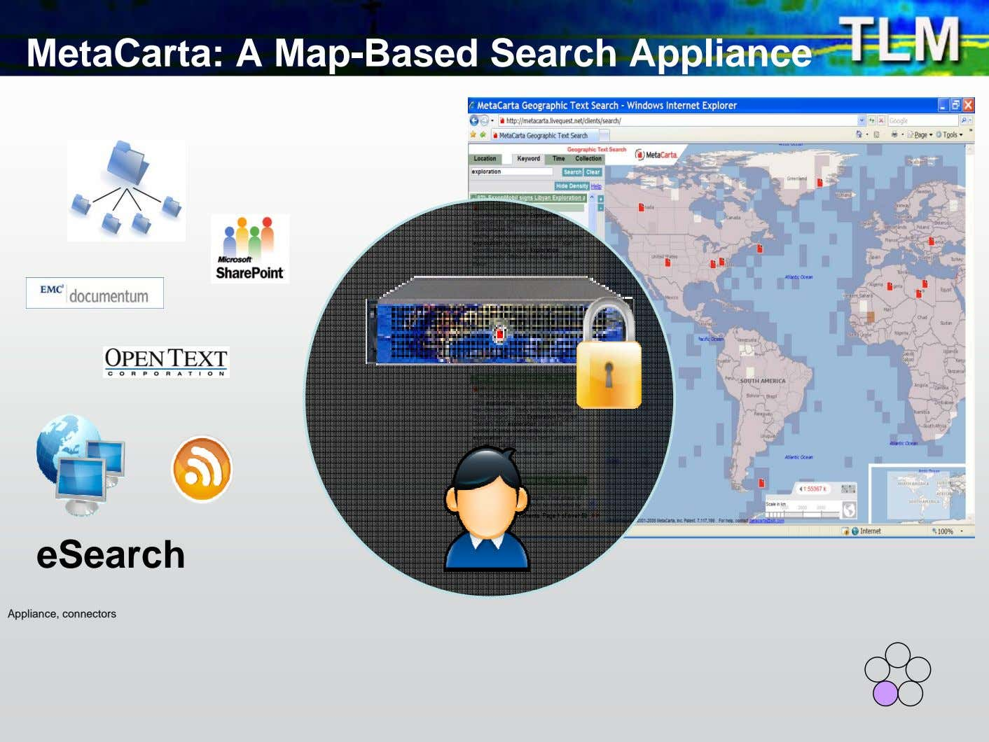 MetaCarta: A Map-Based Search Appliance eSearch Appliance, connectors
