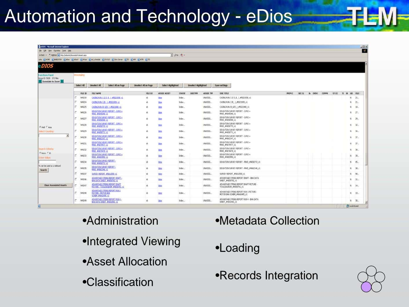 Automation and Technology - eDios •Administration •Integrated Viewing •Asset Allocation •Classification