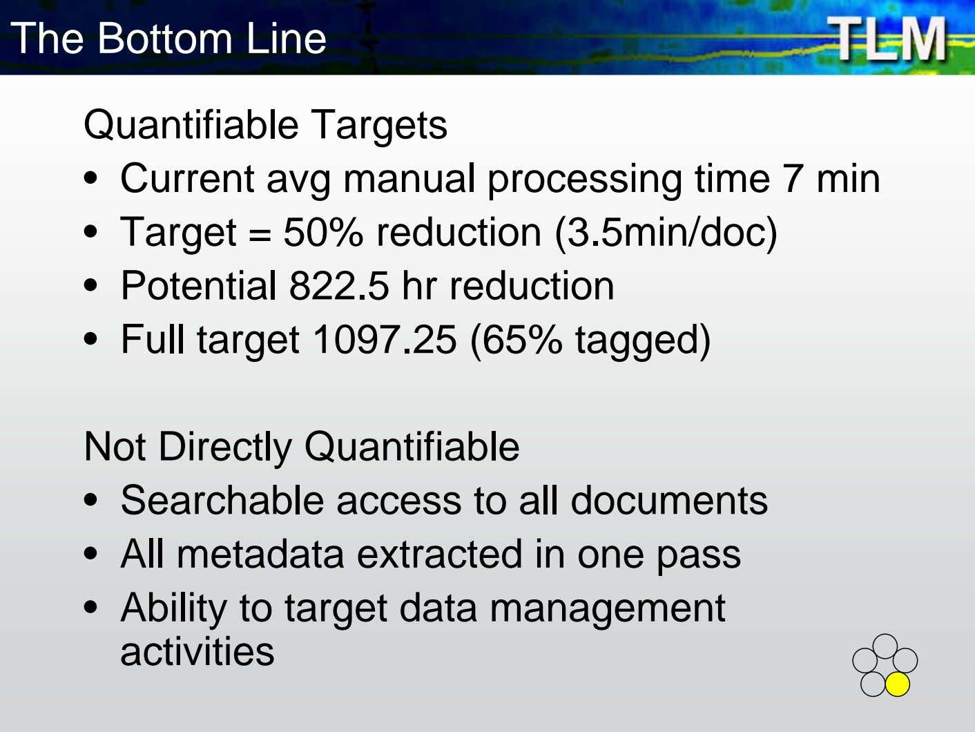The Bottom Line Quantifiable Targets • Current avg manual processing time 7 min • Target