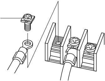 a terminal screw on the terminal stand. Terminal Screw CAUTION Do not connect three or more