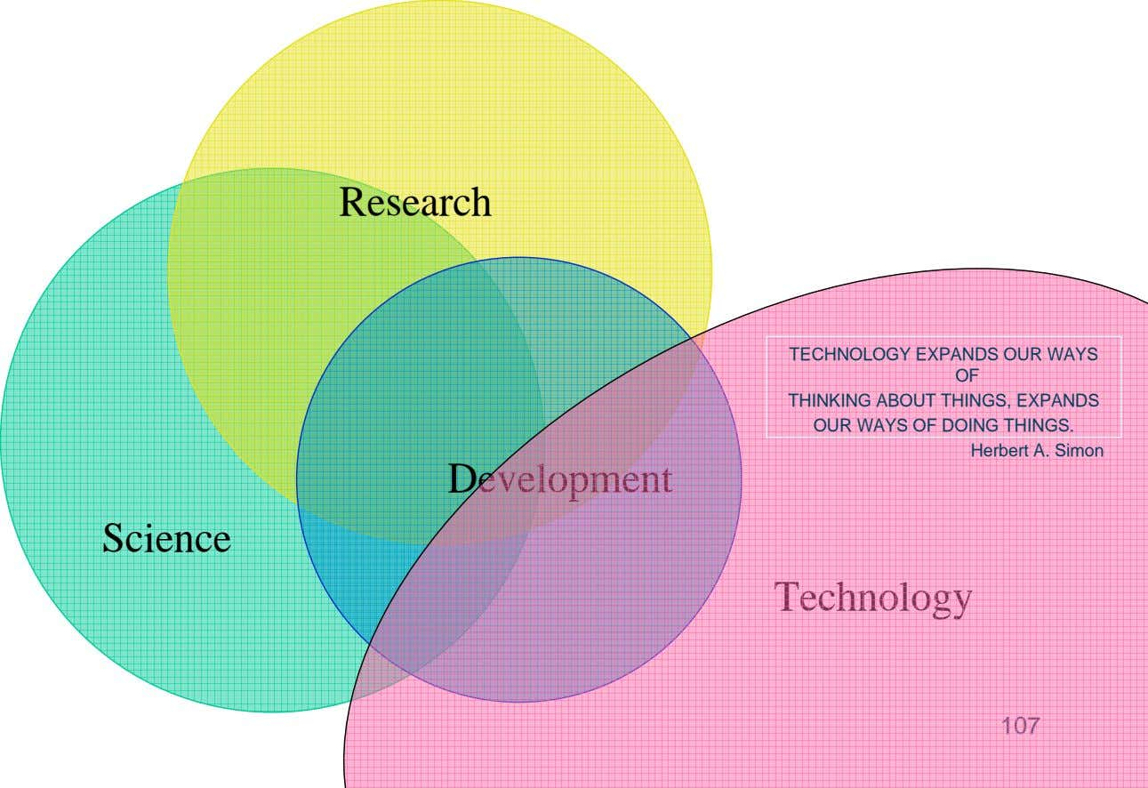 Research TECHNOLOGY EXPANDS OUR WAYS OF THINKING ABOUT THINGS, EXPANDS OUR WAYS OF DOING THINGS.