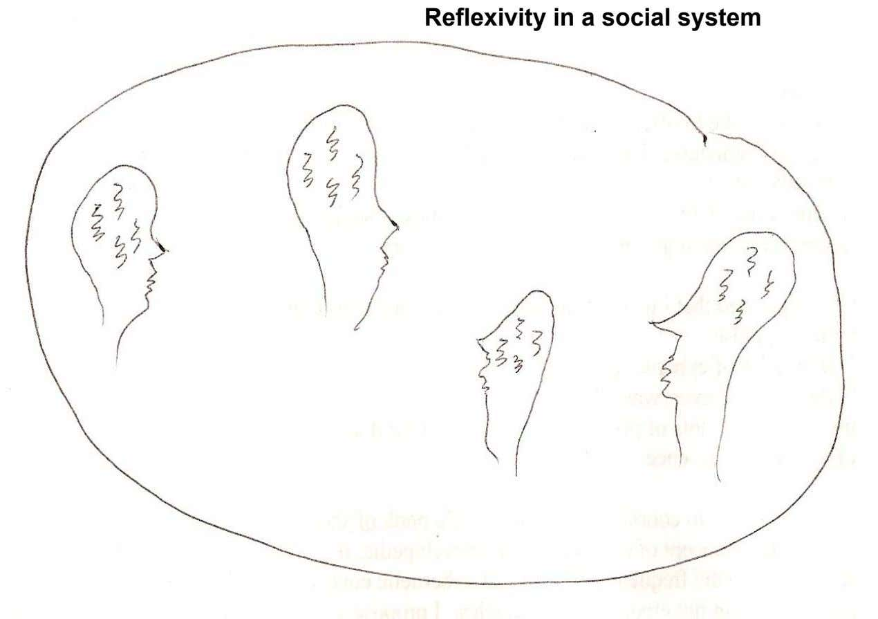 Reflexivity in a social system