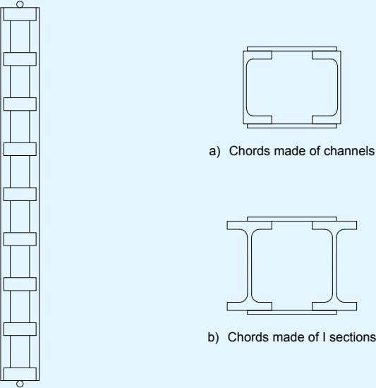 a) Chords made of channels b) Chords made of I sections