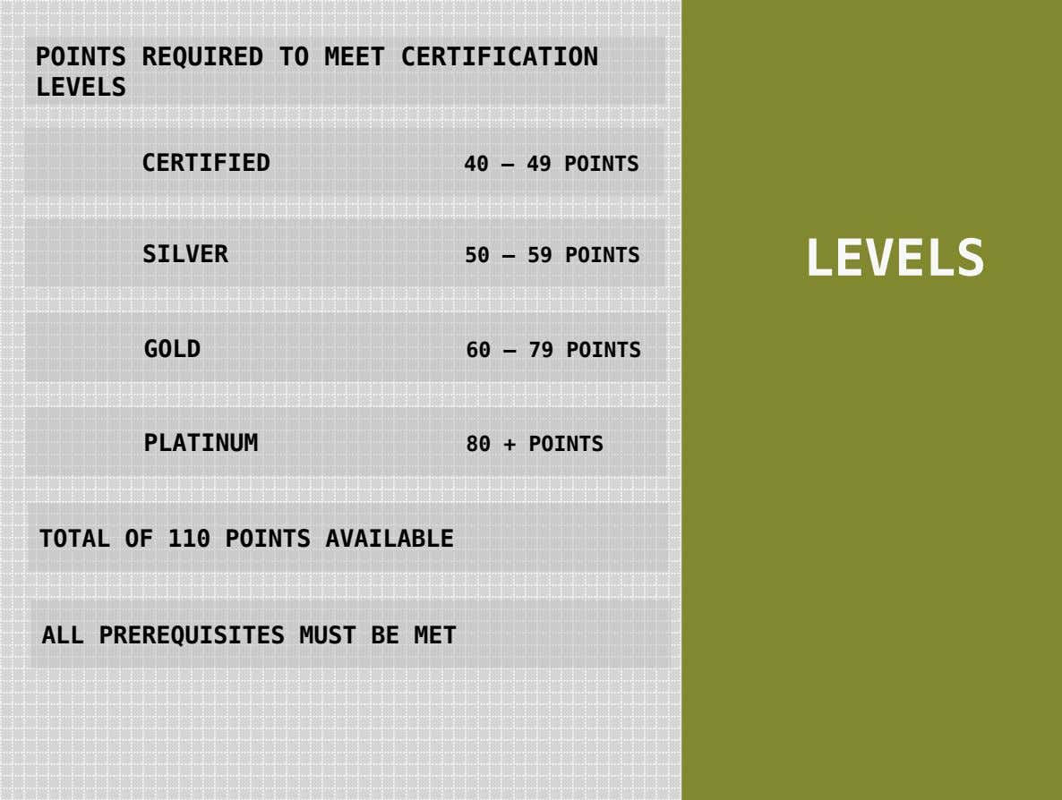 POINTS REQUIRED TO MEET CERTIFICATION LEVELS CERTIFIED 40 – 49 POINTS SILVER 50 – 59