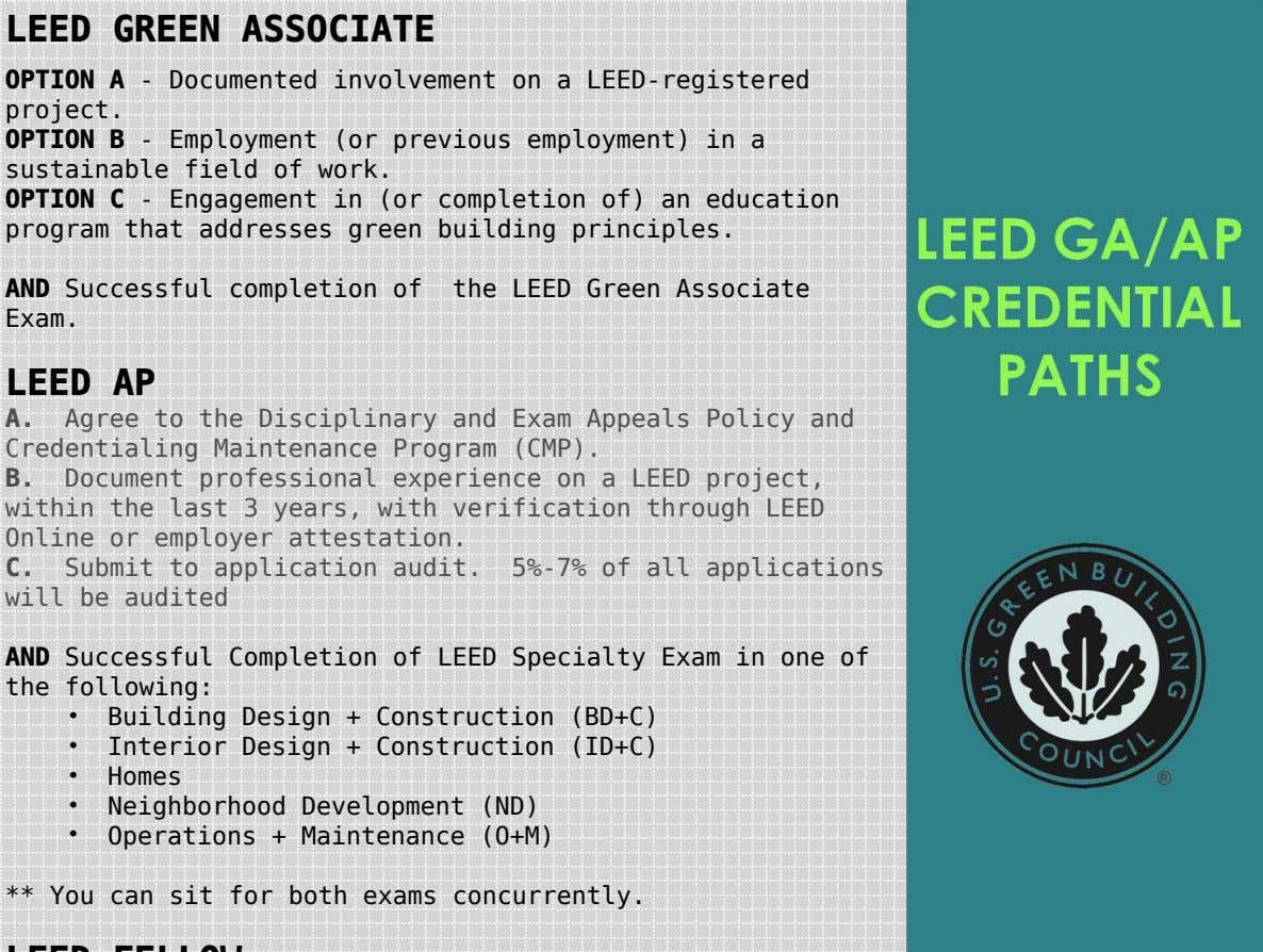 LEED GREEN ASSOCIATE OPTION A - Documented involvement on a LEED-registered project. OPTION B -