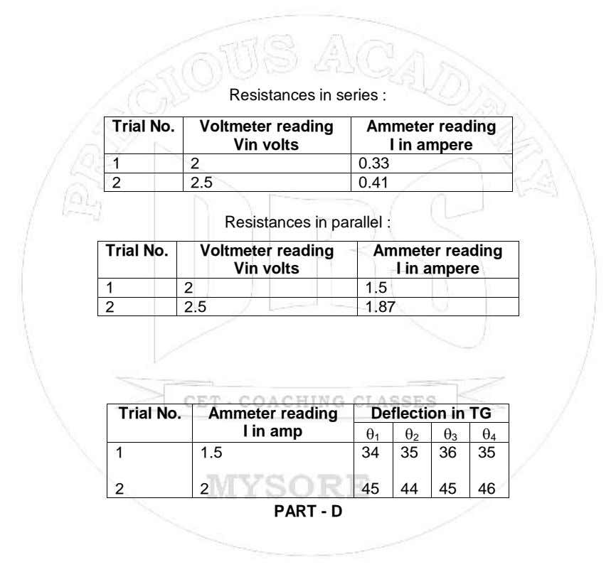 Resistances in series : Trial No. Voltmeter reading Vin volts Ammeter reading I in ampere