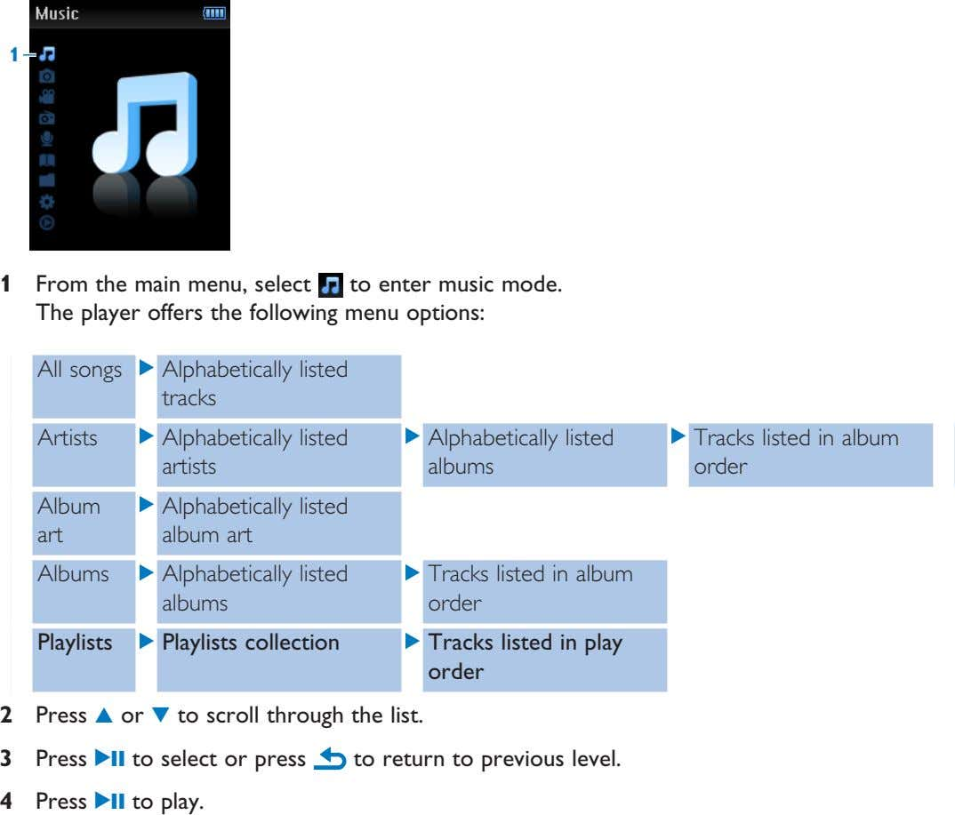 1 1 From the main menu, select to enter music mode. The player offers the