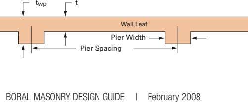 t t wp Wall Leaf Pier Width Pier Spacing BORAL MASONRY DESIGN GUIDE | February
