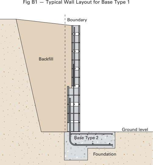 Fig B1 — Typical Wall Layout for Base Type 1 Boundary Backfill Ground level Base