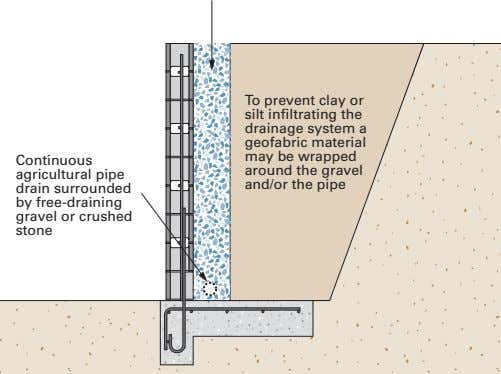 Continuous agricultural pipe drain surrounded by free-draining gravel or crushed stone To prevent clay or