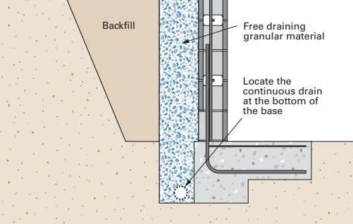 Backfill Free draining granular material Locate the continuous drain at the bottom of the base