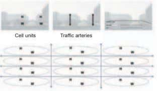 Cell units Traffic arteries