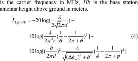 is the carrier frequency in MHz, Hb is the base station antenna height above ground