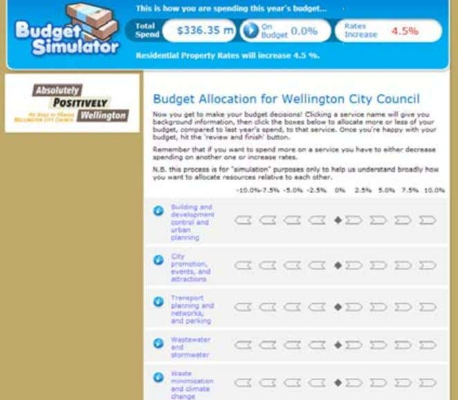 Highlights For citizens, the Wellington Budget Simulator illuminates the competing demands government must consider when