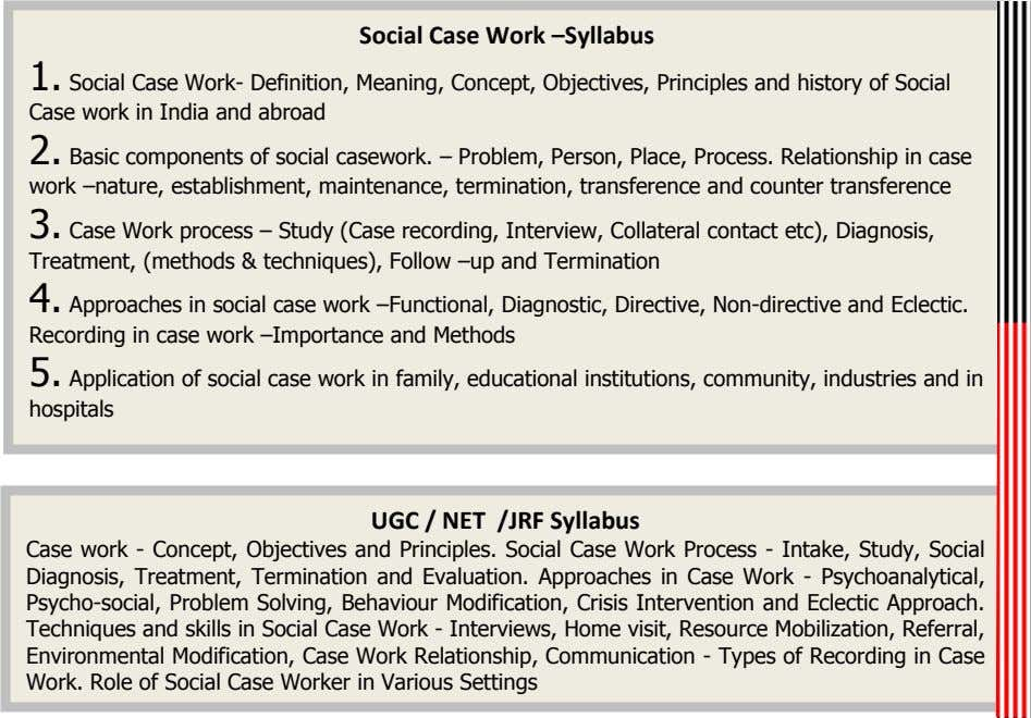 Social Case Work –Syllabus 1. Social Case Work- Definition, Meaning, Concept, Objectives, Principles and history