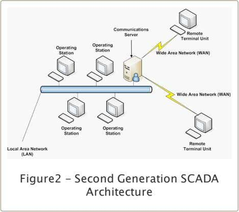 Figure2 - Second Generation SCADA Architecture