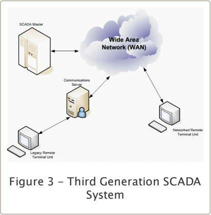 Figure 3 - Third Generation SCADA System