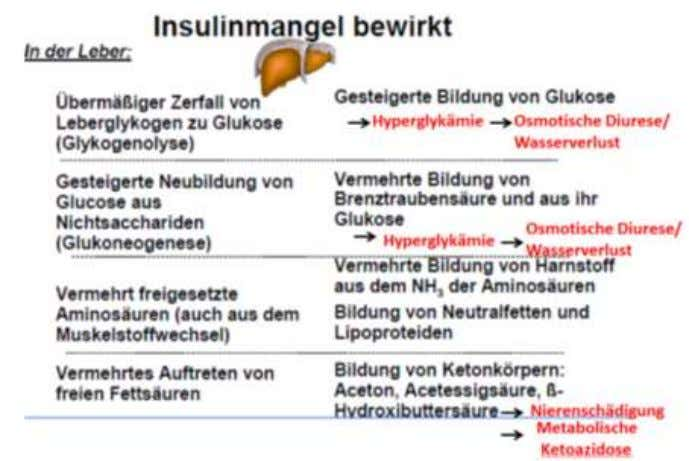 M: < 40 mg/dl, F: < 50 mg/dl > 130/85 mm Hg Diabetes mellitus - Diagnostische