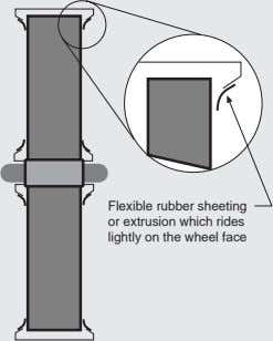 Flexible rubber sheeting or extrusion which rides lightly on the wheel face