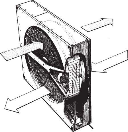 Chapter 5 - Components Of Desiccant Systems 31 Sensible heat recovery wheels are sometimes used as