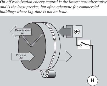 On-off reactivation energy control is the lowest cost alternative and is the least precise, but