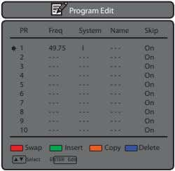 Program Edit PR Freq System Name Skip 1 49.75 I - - - On 2
