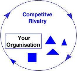 Competitve Rivalry Your Organisation
