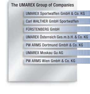 The UMAREX Group of Companies UMAREX Sportwaffen GmbH & Co. KG Carl WALTHER GmbH Sportwaffen