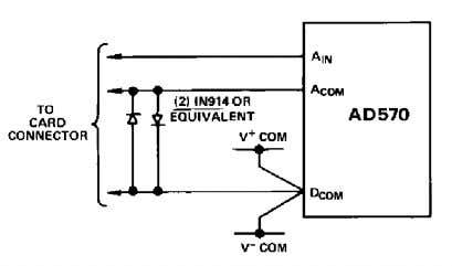 as shown in Figure 6 if they are not connected locally. Figure 6. Differential Common Voltage