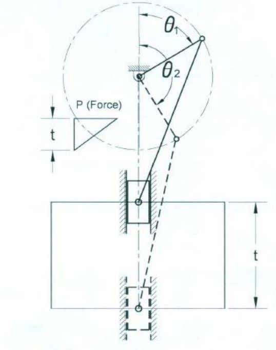 Dynamics of Machinery Problem 4. A machine is required to punch 4 holes of 4 cm
