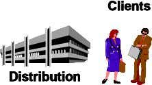 Clients Clients Clients Clients Distribution Distribution Distribution DistributionDistributionDistribution