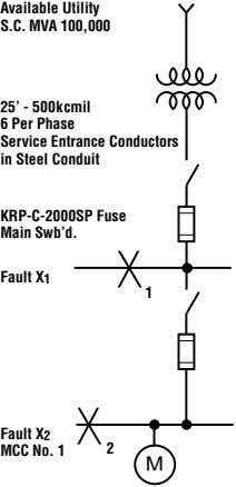 Available Utility S.C. MVA 100,000 25' - 500kcmil 6 Per Phase Service Entrance Conductors in