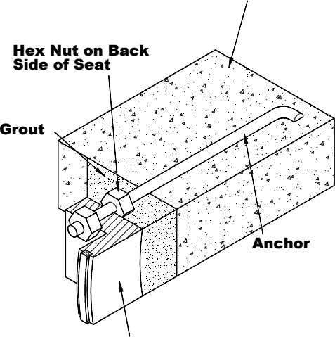 Hex Nut on Back Side of Seat Grout Anchor
