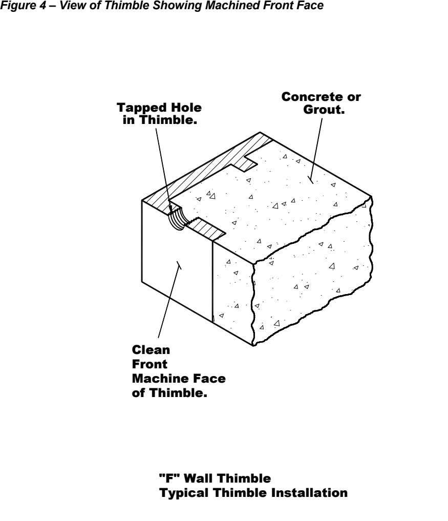 Figure 4 – View of Thimble Showing Machined Front Face Concrete or Tapped Hole in