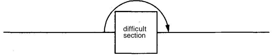difficult section
