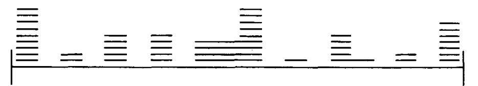 actual reading of the book or chapter as many as ten times. Fig58 'Number of times'