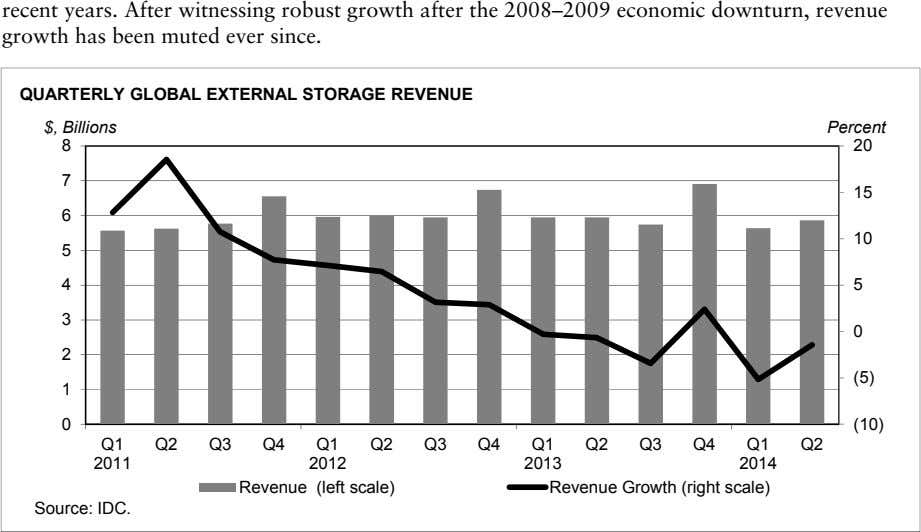 recent years. After witnessing robust growth after the 2008–2009 economic downturn, revenue growth has been