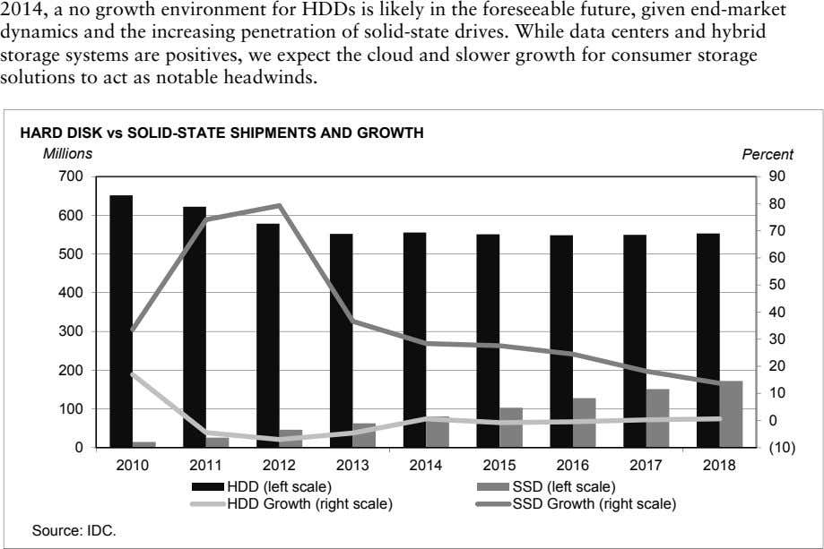 2014, a no growth environment for HDDs is likely in the foreseeable future, given end-market