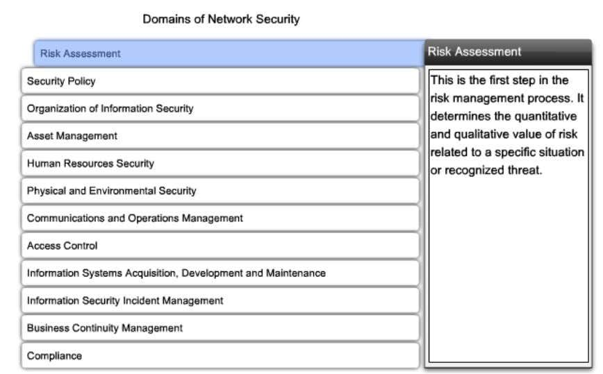 CCNA Security 22