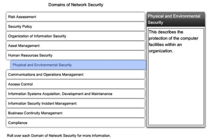 CCNA Security 25
