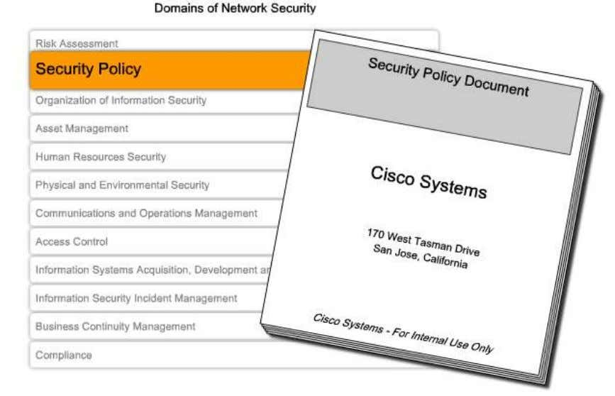 CCNA Security 1.1.6 Red de Políticas de Seguridad (Network Security Policies) La política de seguridad de