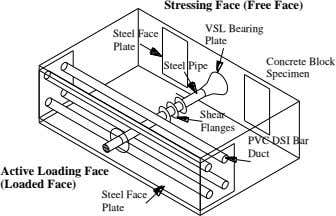 Stressing Face (Free Face) VSL Bearing Steel Face Plate Plate Concrete Block Steel Pipe Specimen